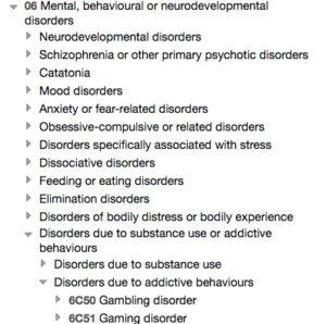 ICD-11 ゲーム障害 分類